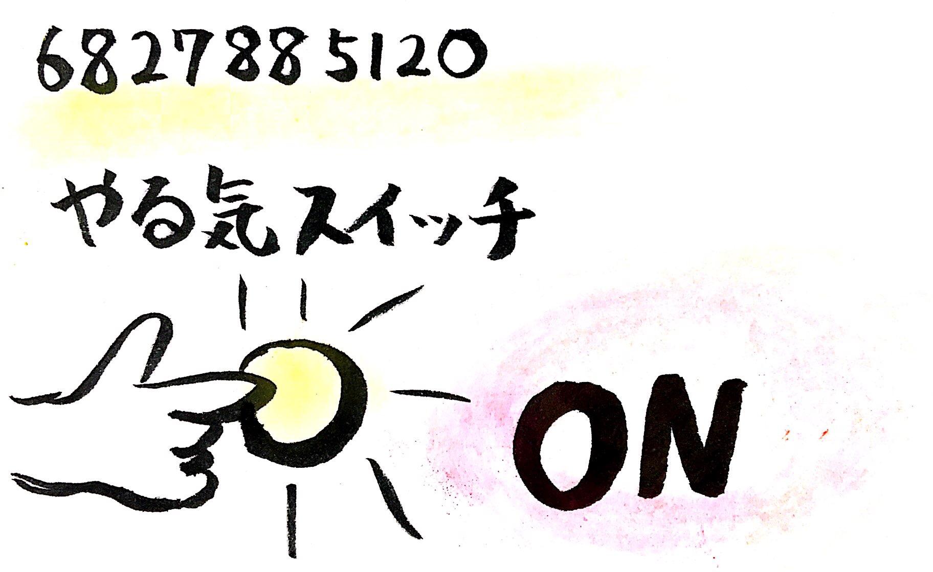 やる気スイッチ-今日の数字